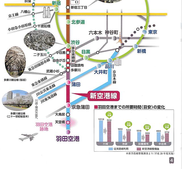 大田区まちづくり推進部都市計画課パンフレット