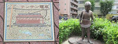 旧大森操車場駅の記念パネル